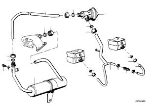 Abgasschadstoff-Reduzierung