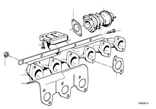 Πολλαπλή εξαγωγής — AGR