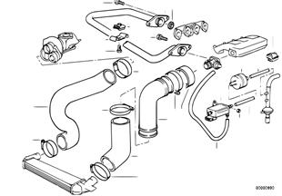 Emme sistemi-Yükleme havası hattı/AGR