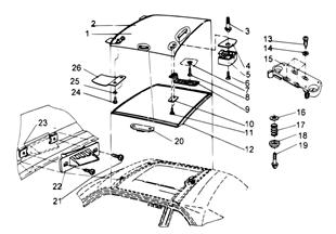 Baur 頂級敞篷車